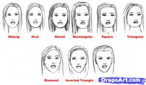 how to draw realistic people 1 - Coloring Pages People Realistic