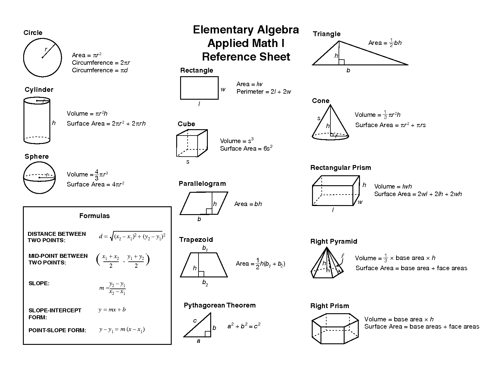 math worksheet : 1000 images about math on pinterest  fractions math worksheets  : Ged Math Worksheets